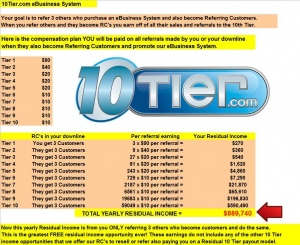 eBusiness residual income opportunity