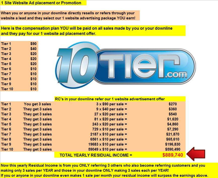 Residual Income Opportunity 10 Tier